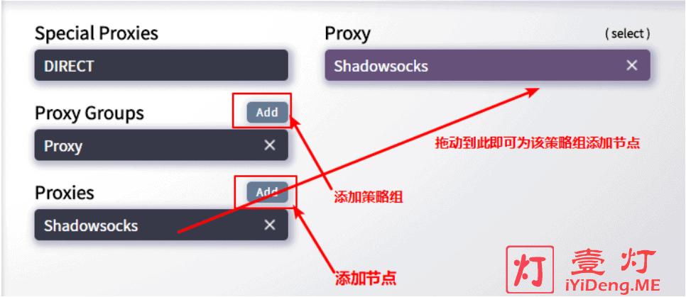 Clash for Windows 的节点和策略组编辑界面