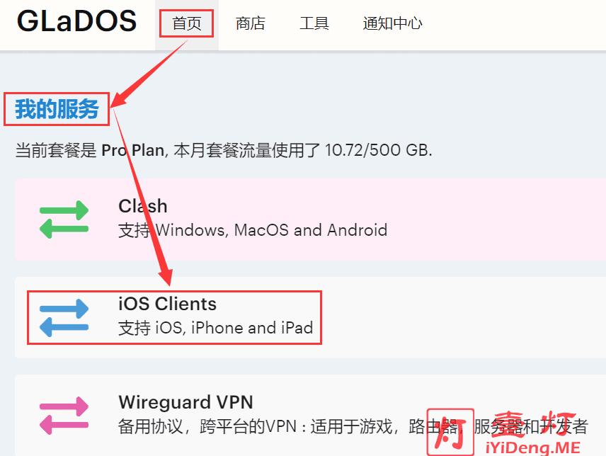 "GLaDOS 用户后台首页的""我的服务""项,""iOS Clients""区域"